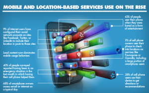 Mobile SEO services